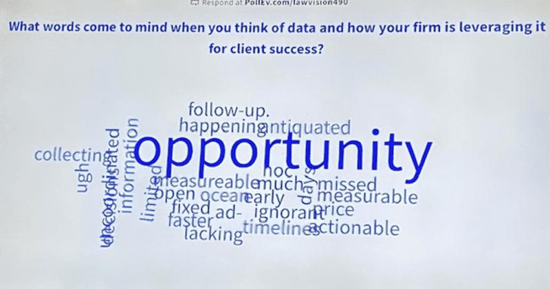 client-success-word-cloud